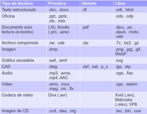 formatos-archivos